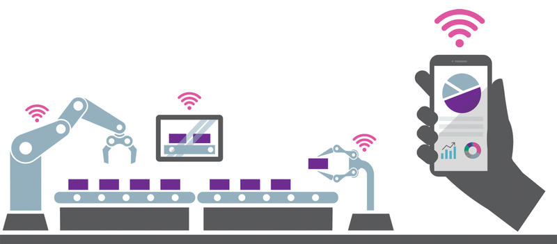 Illustration of smart factory (figure 5 from report)